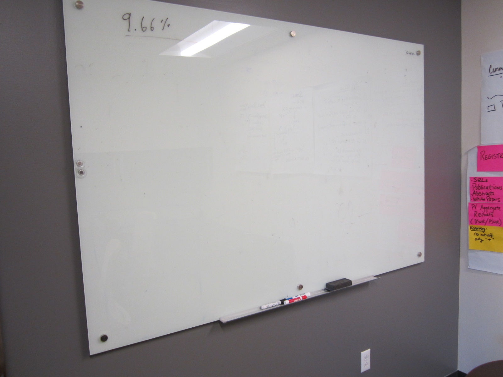 T12128A - Quartet Magnetic Glass Dry Erase Boards